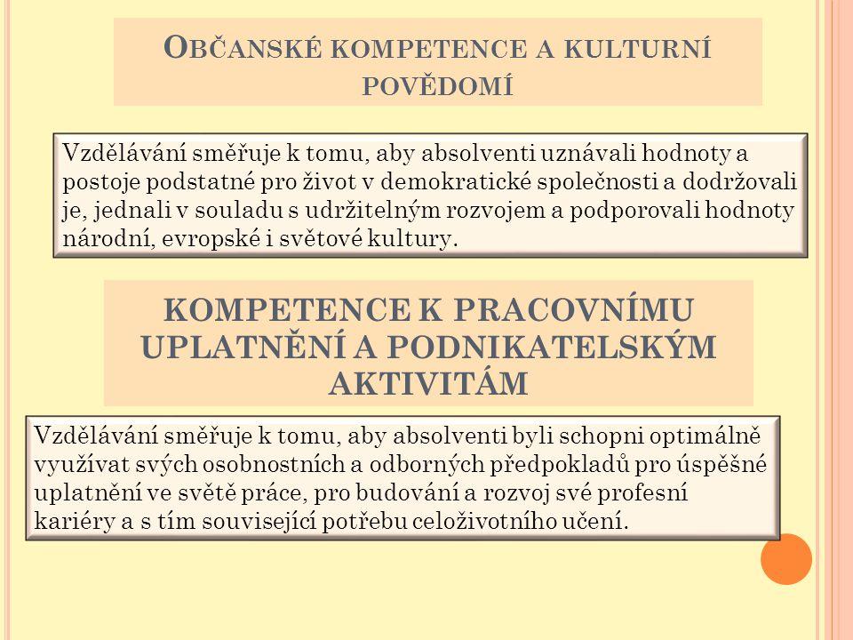 Občanské kompetence a kulturní povědomí