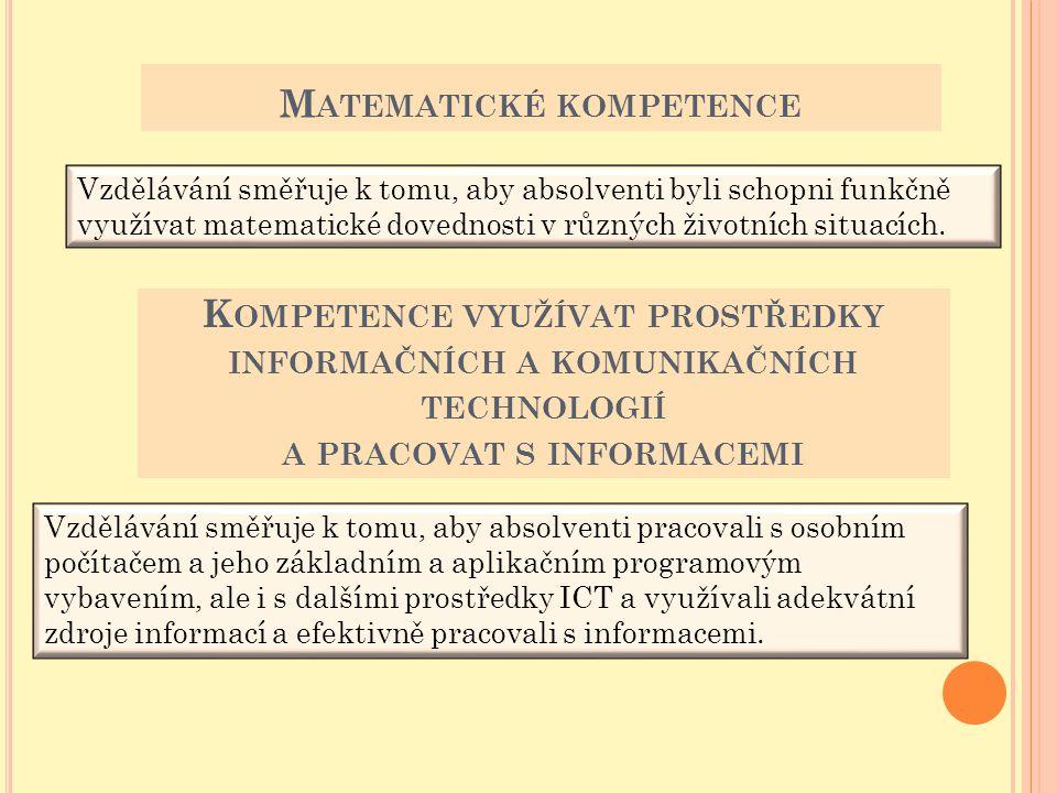 Matematické kompetence