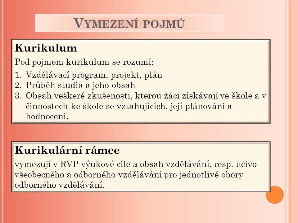 Vymezení pojmů Kurikulum Kurikulární rámce