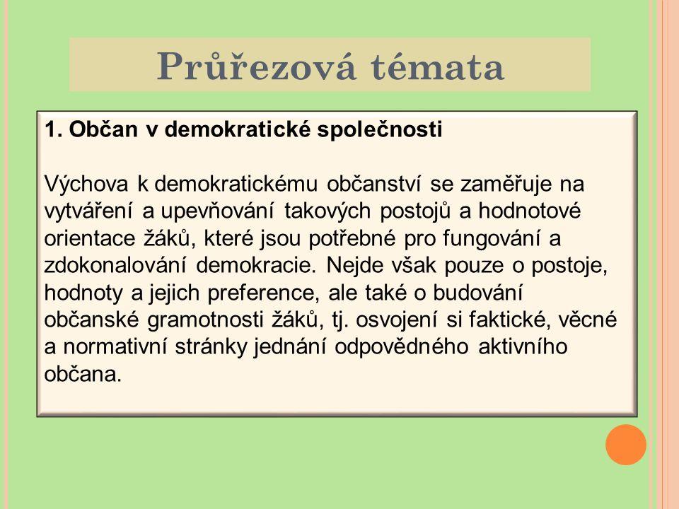 Průřezová témata 1. Občan v demokratické společnosti