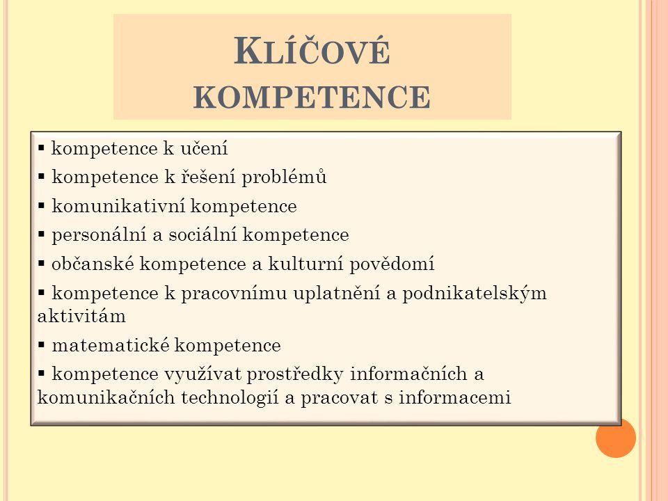 Klíčové kompetence kompetence k řešení problémů