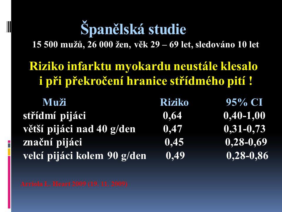 Španělská studie i při překročení hranice střídmého pití !