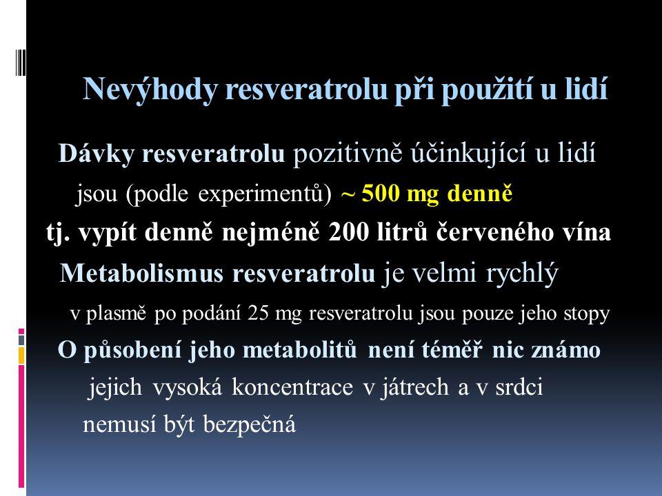Nevýhody resveratrolu při použití u lidí