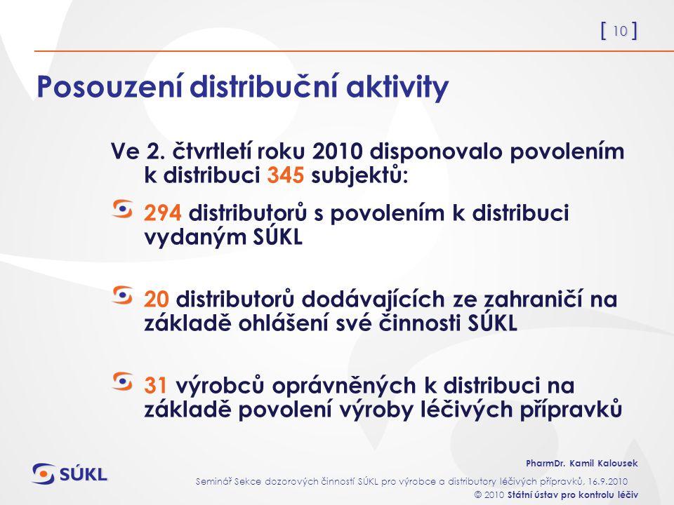 Posouzení distribuční aktivity