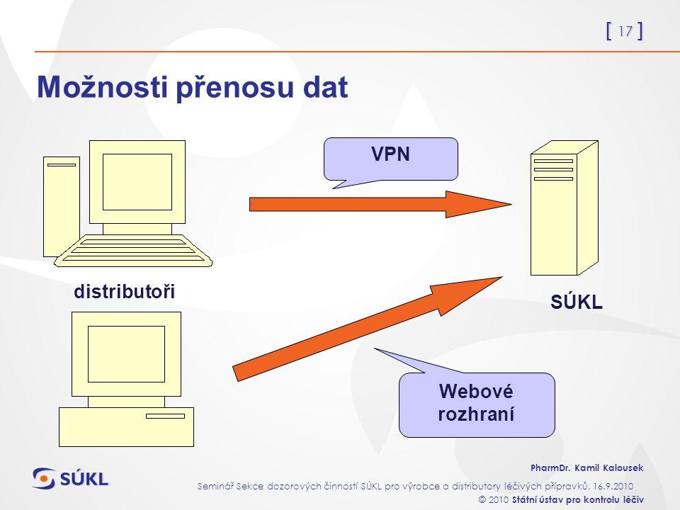Možnosti přenosu dat VPN distributoři SÚKL Webové rozhraní