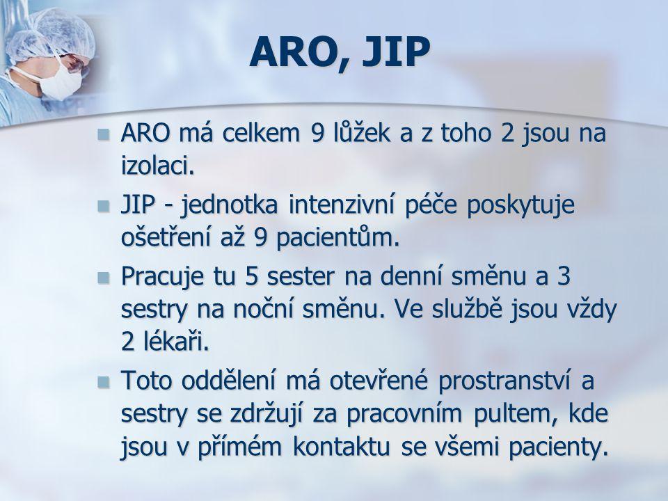 ARO, JIP ARO má celkem 9 lůžek a z toho 2 jsou na izolaci.