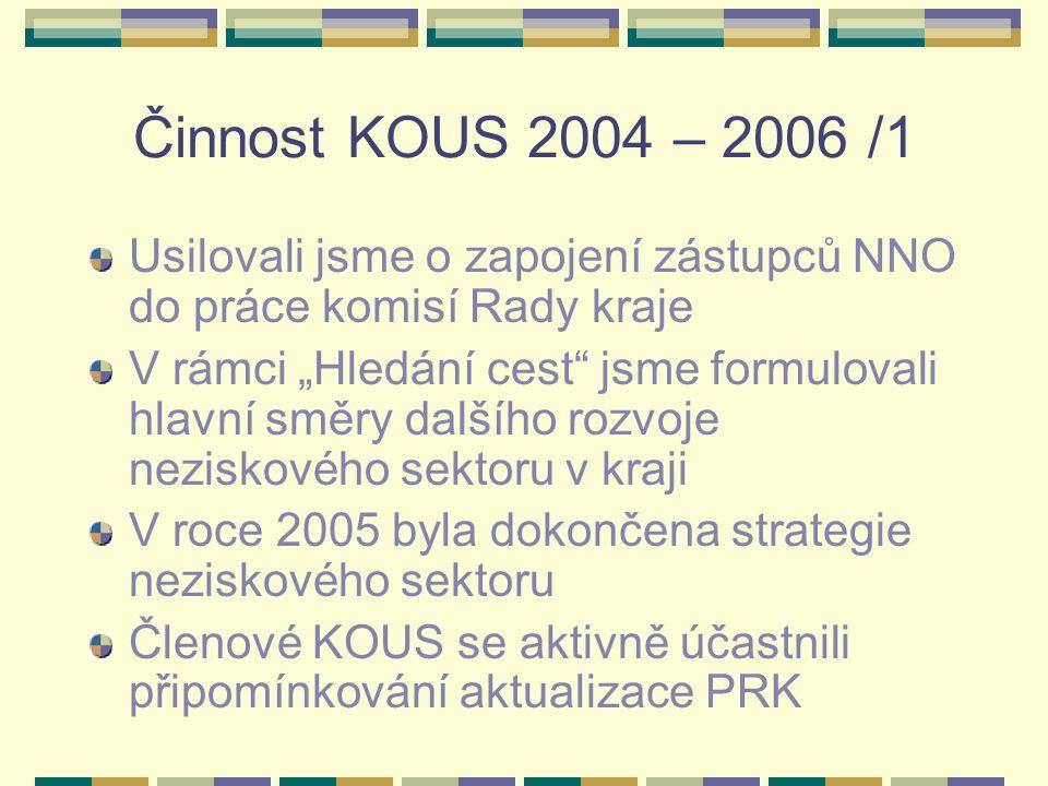 Činnost KOUS 2004 – 2006 /1 Usilovali jsme o zapojení zástupců NNO do práce komisí Rady kraje.