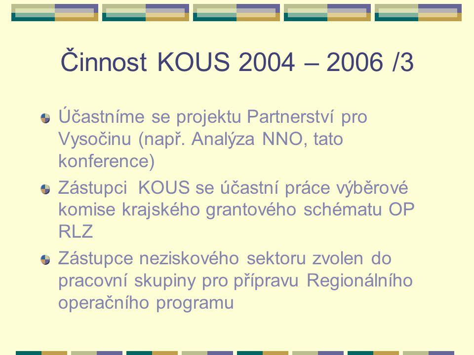 Činnost KOUS 2004 – 2006 /3 Účastníme se projektu Partnerství pro Vysočinu (např. Analýza NNO, tato konference)