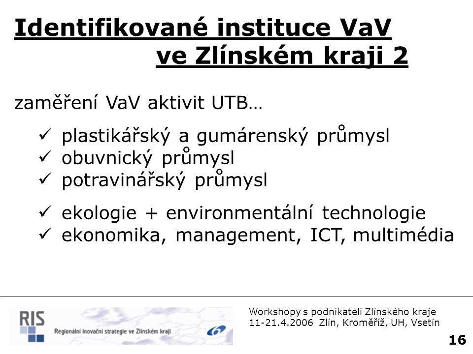 Identifikované instituce VaV ve Zlínském kraji 2