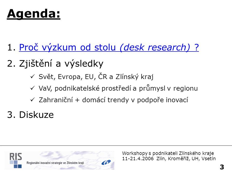 Agenda: Proč výzkum od stolu (desk research) Zjištění a výsledky
