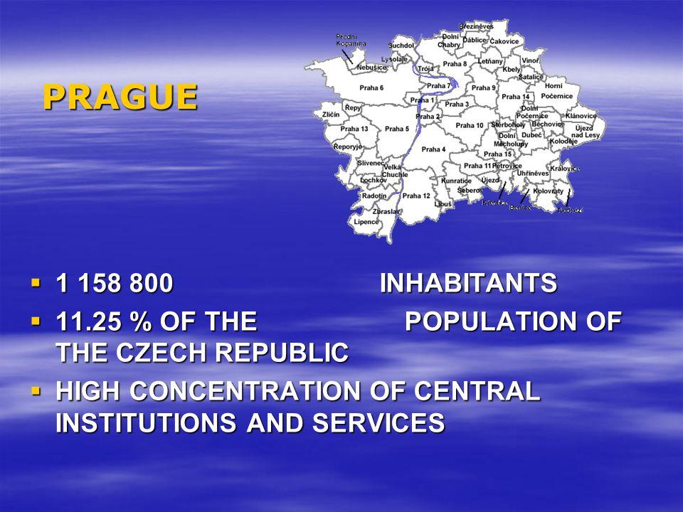 PRAGUE 1 158 800 INHABITANTS.