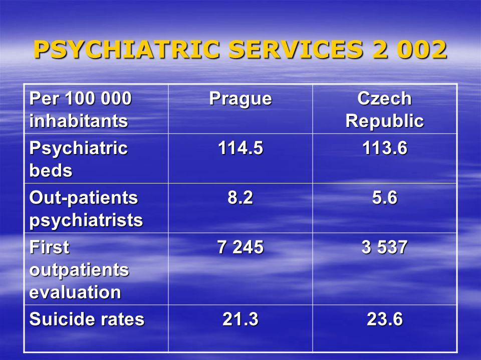 PSYCHIATRIC SERVICES 2 002 Per 100 000 inhabitants Prague