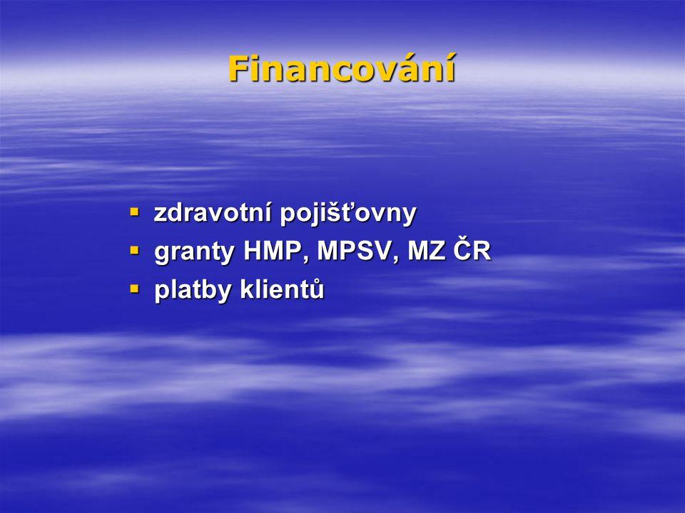 Financování zdravotní pojišťovny granty HMP, MPSV, MZ ČR