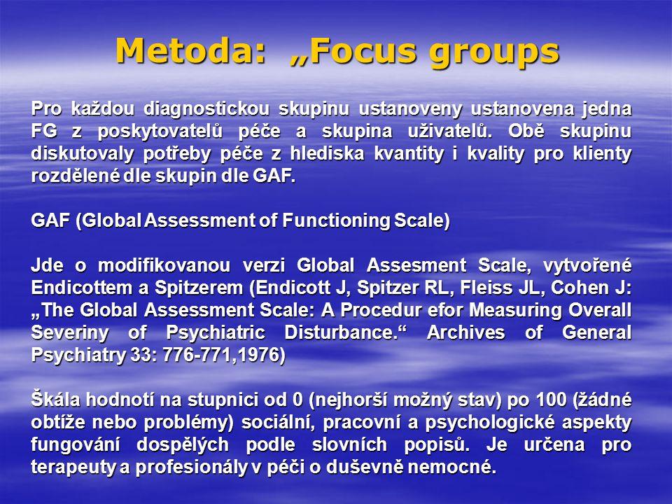 """Metoda: """"Focus groups"""