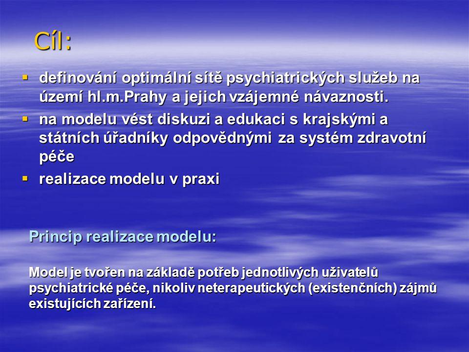 Cíl: definování optimální sítě psychiatrických služeb na území hl.m.Prahy a jejich vzájemné návaznosti.