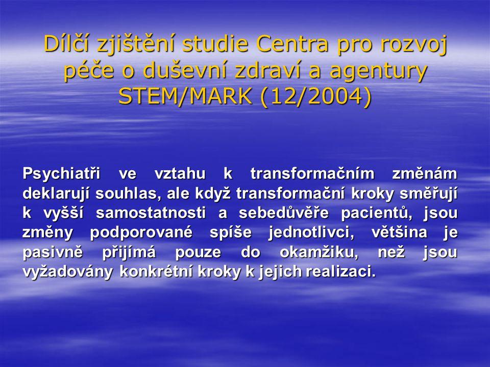 Dílčí zjištění studie Centra pro rozvoj péče o duševní zdraví a agentury STEM/MARK (12/2004)