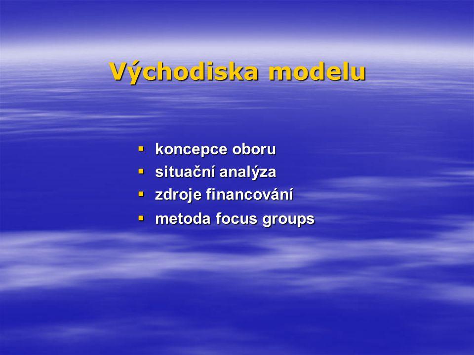 Východiska modelu koncepce oboru situační analýza zdroje financování