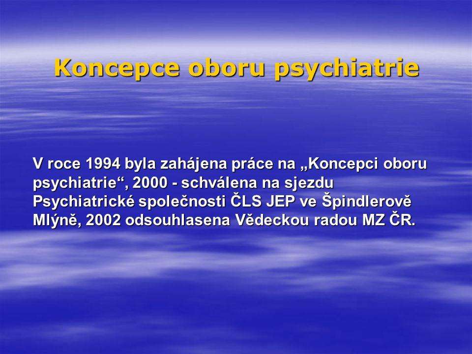 Koncepce oboru psychiatrie