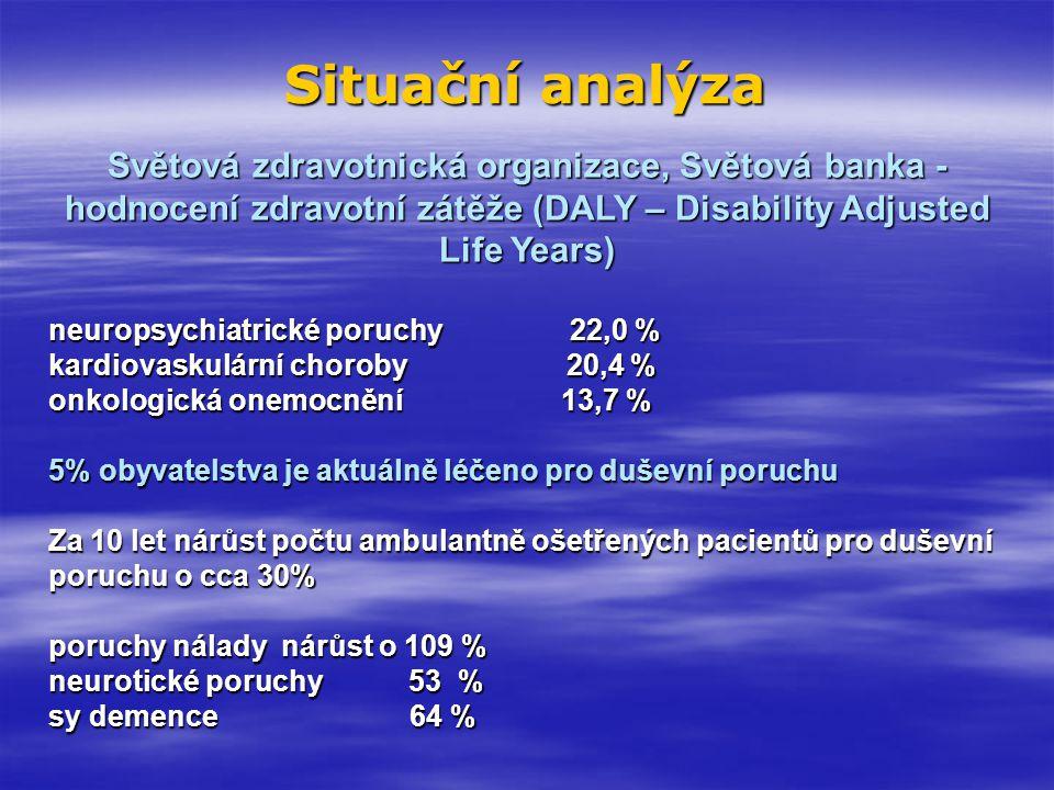 Situační analýza Světová zdravotnická organizace, Světová banka -