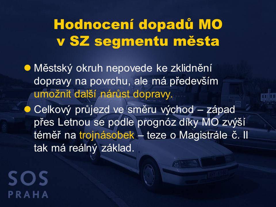 Hodnocení dopadů MO v SZ segmentu města