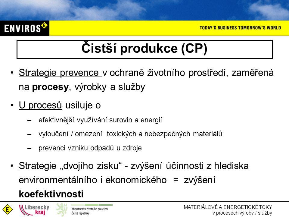 Čistší produkce (CP) Strategie prevence v ochraně životního prostředí, zaměřená na procesy, výrobky a služby.