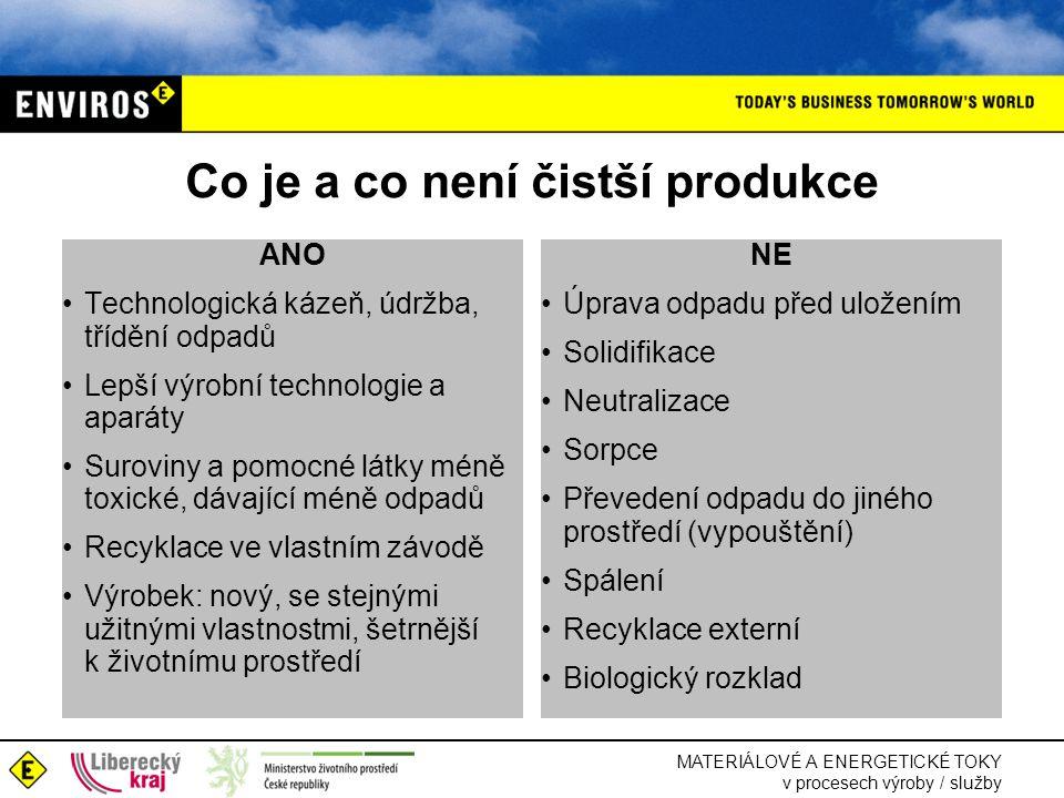 Co je a co není čistší produkce