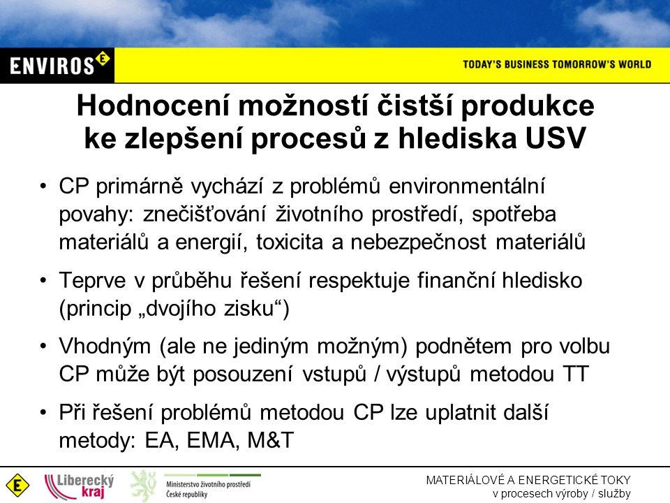 Hodnocení možností čistší produkce ke zlepšení procesů z hlediska USV