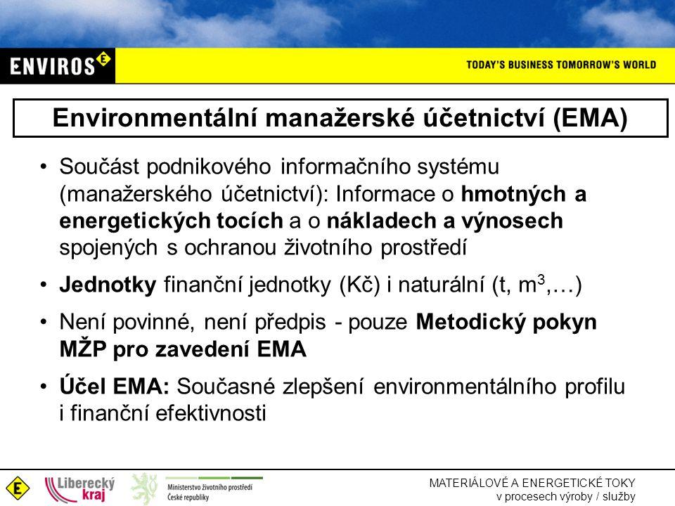 Environmentální manažerské účetnictví (EMA)