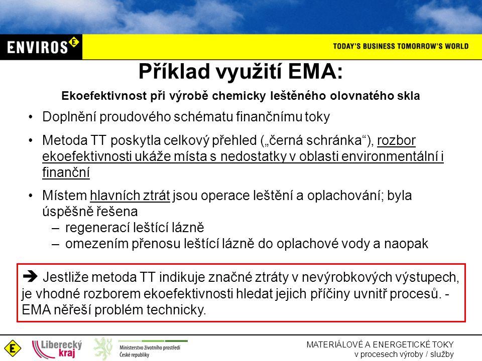 Příklad využití EMA: Ekoefektivnost při výrobě chemicky leštěného olovnatého skla