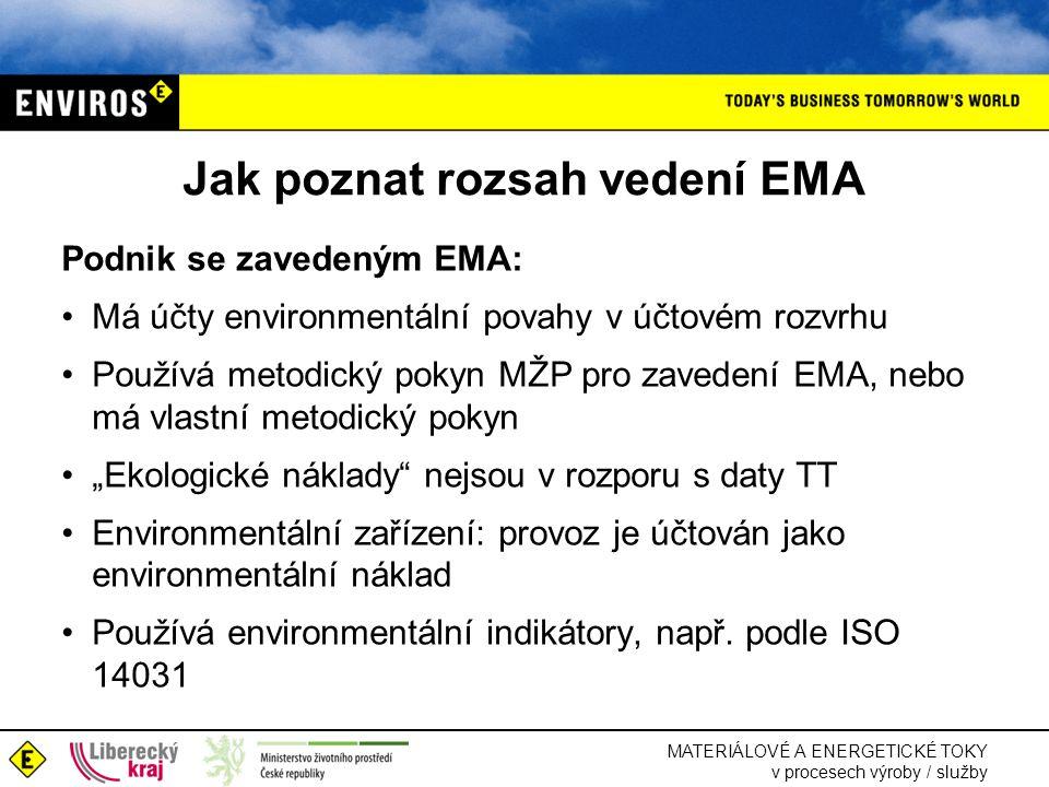 Jak poznat rozsah vedení EMA