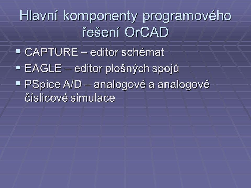 Hlavní komponenty programového řešení OrCAD