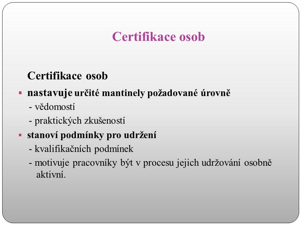 Certifikace osob Certifikace osob