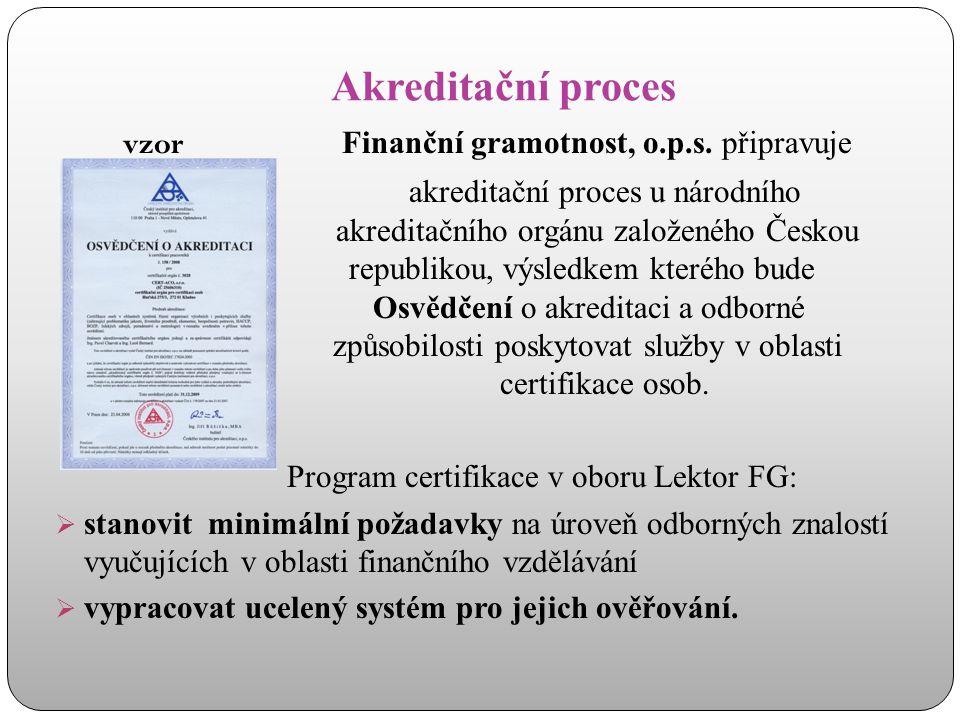 vzor Finanční gramotnost, o.p.s. připravuje