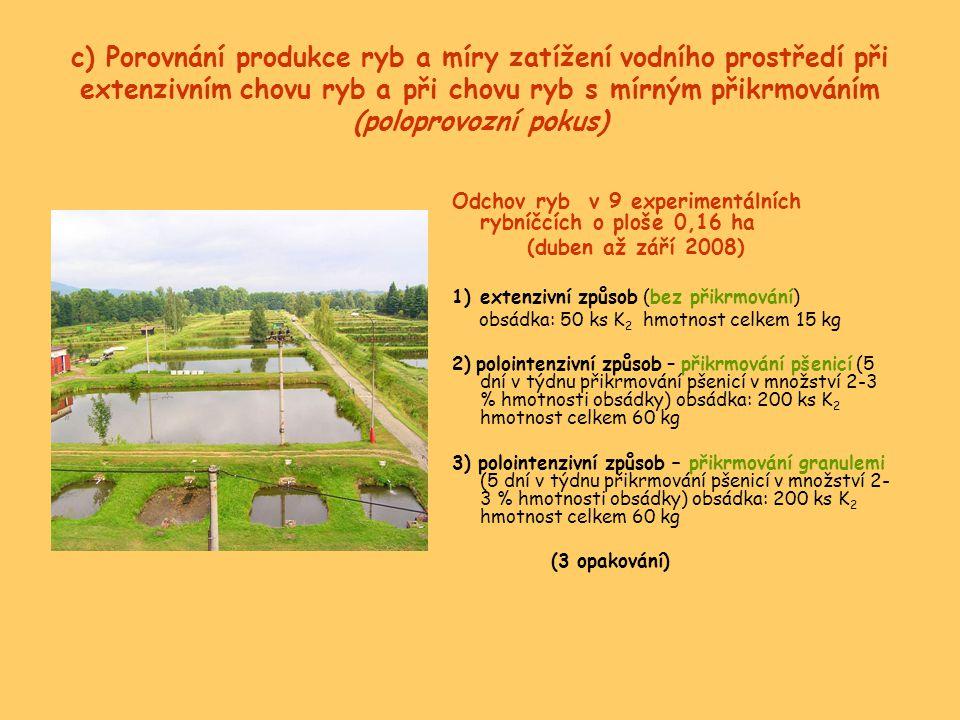 c) Porovnání produkce ryb a míry zatížení vodního prostředí při extenzivním chovu ryb a při chovu ryb s mírným přikrmováním (poloprovozní pokus)