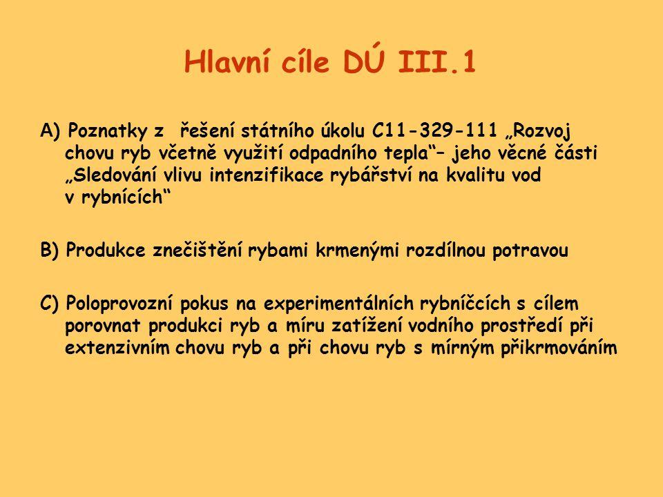 Hlavní cíle DÚ III.1