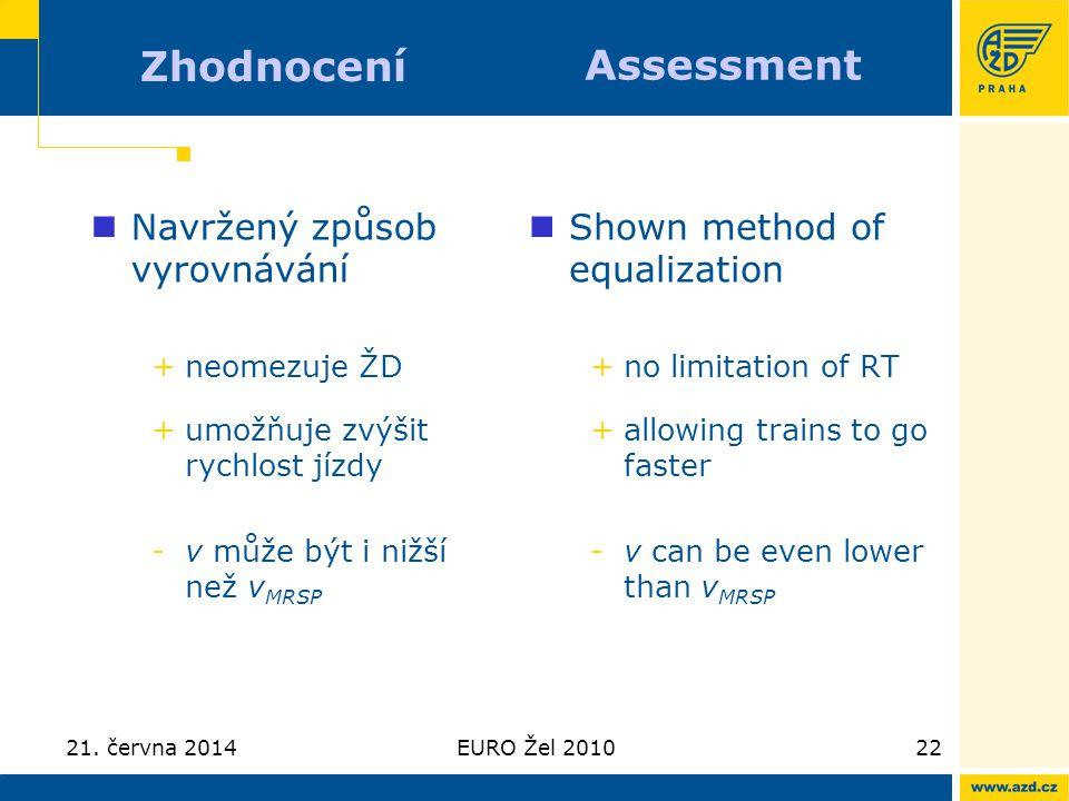 Zhodnocení Assessment
