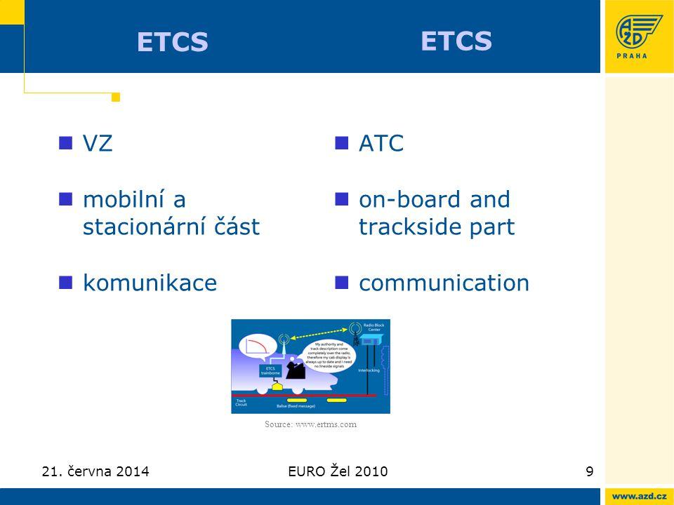 ETCS ETCS VZ mobilní a stacionární část komunikace ATC