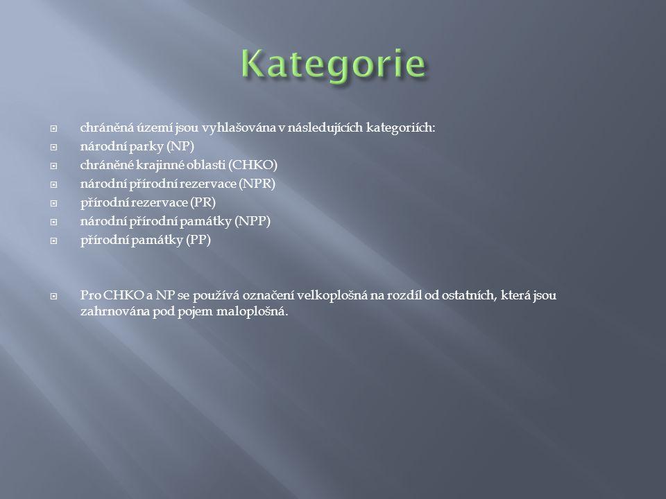 Kategorie chráněná území jsou vyhlašována v následujících kategoriích: