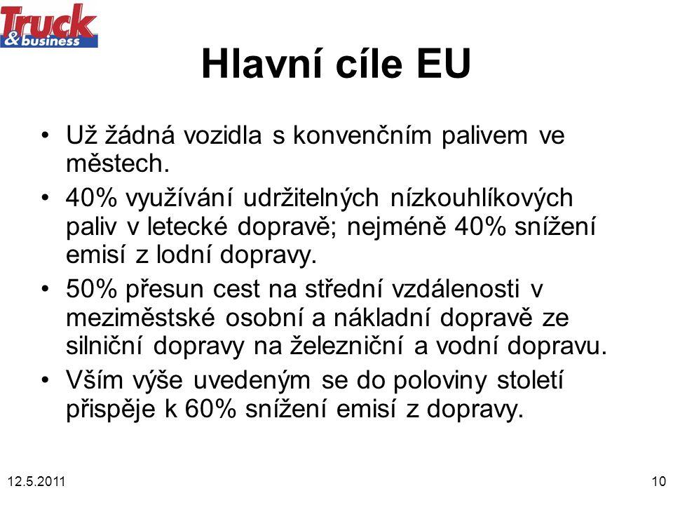 Hlavní cíle EU Už žádná vozidla s konvenčním palivem ve městech.