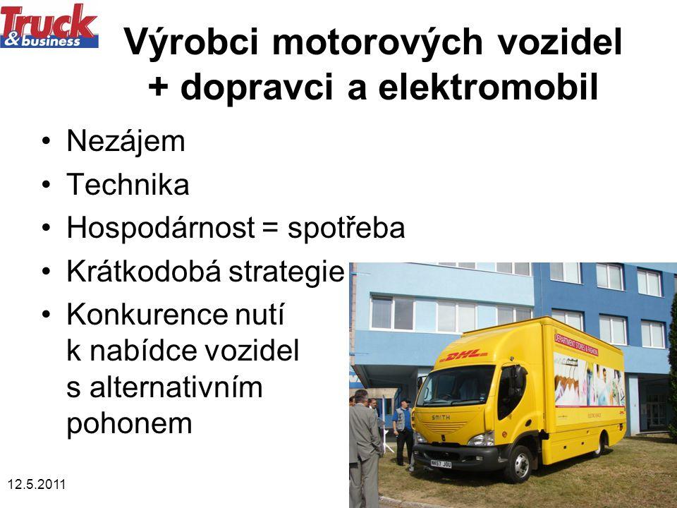 Výrobci motorových vozidel + dopravci a elektromobil