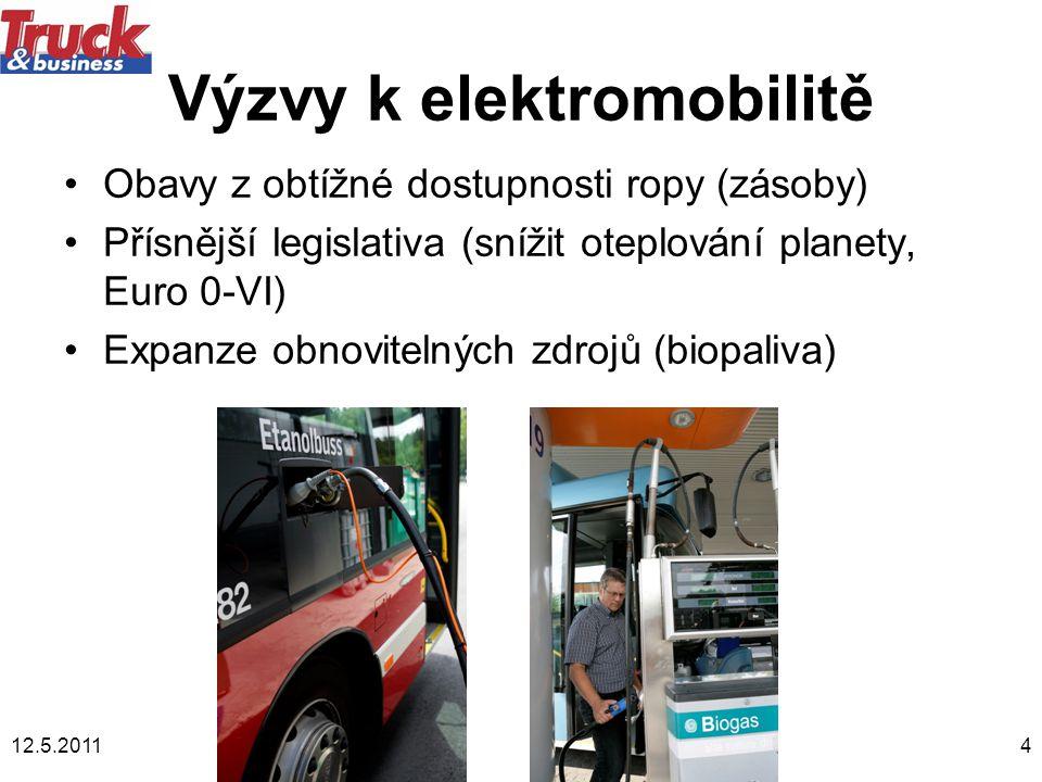 Výzvy k elektromobilitě
