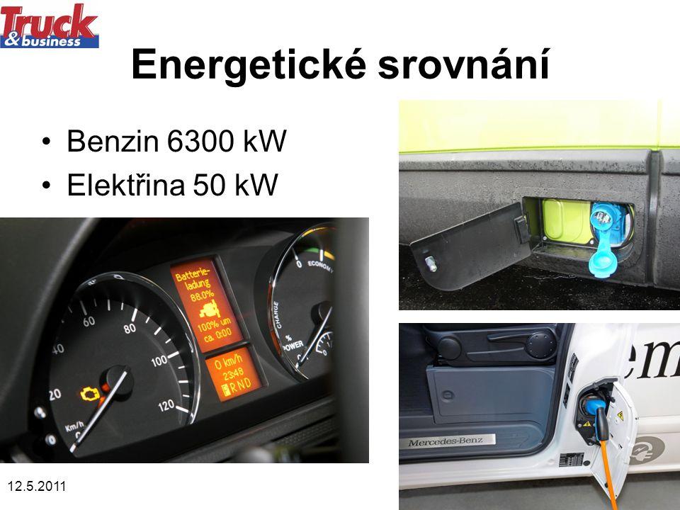 Energetické srovnání Benzin 6300 kW Elektřina 50 kW 12.5.2011