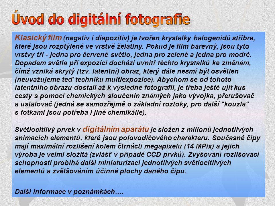 Úvod do digitální fotografie