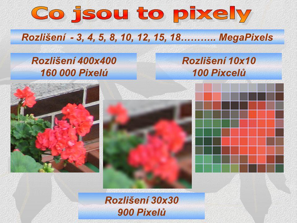 Rozlišení - 3, 4, 5, 8, 10, 12, 15, 18……….. MegaPixels