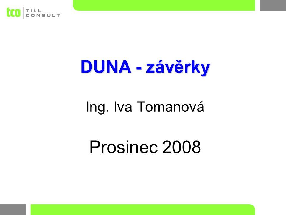 DUNA - závěrky Ing. Iva Tomanová Prosinec 2008