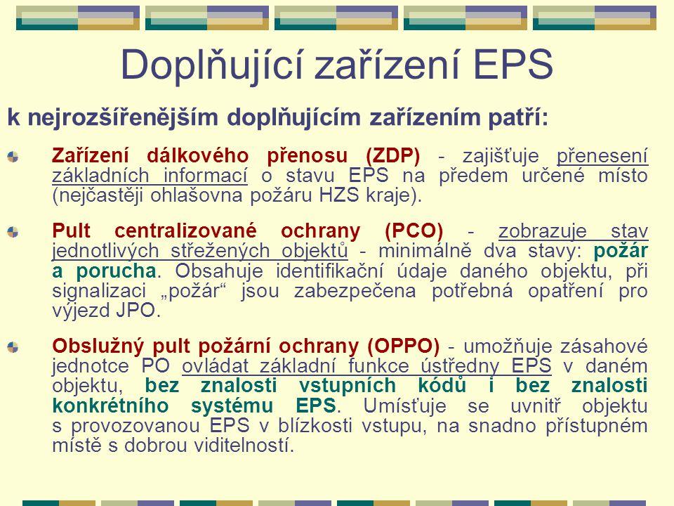 Doplňující zařízení EPS