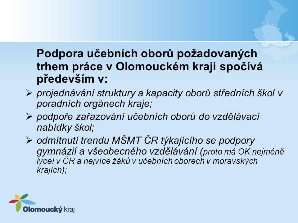 Podpora učebních oborů požadovaných trhem práce v Olomouckém kraji spočívá především v: