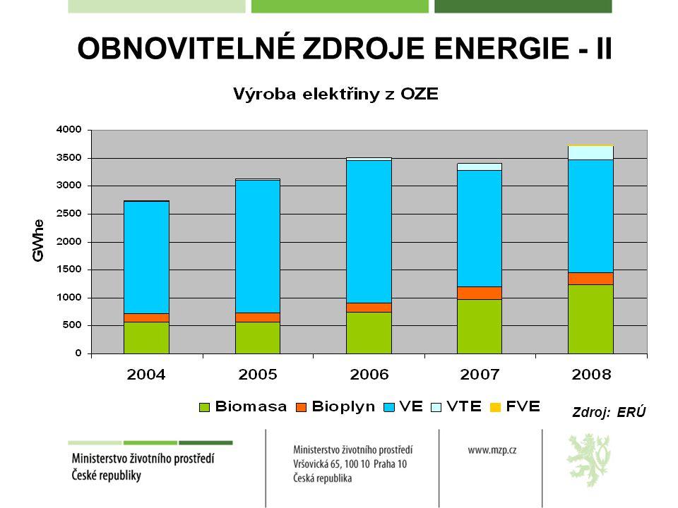 OBNOVITELNÉ ZDROJE ENERGIE - II