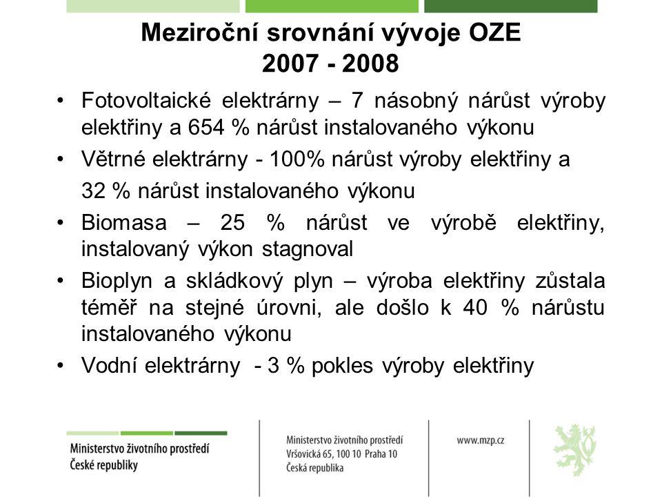 Meziroční srovnání vývoje OZE 2007 - 2008