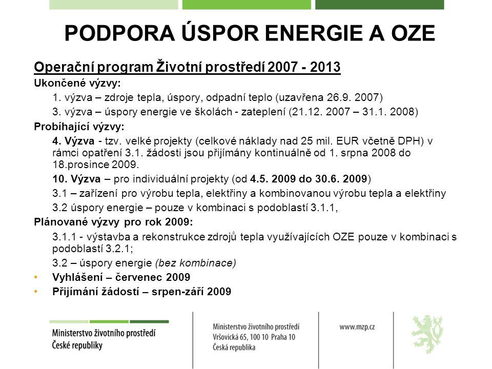 PODPORA ÚSPOR ENERGIE A OZE
